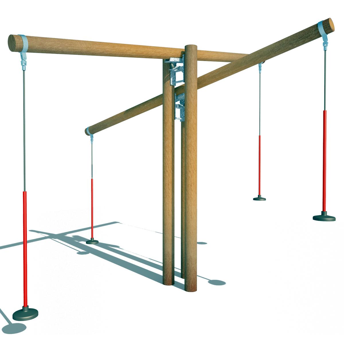 Cross Scale Swing